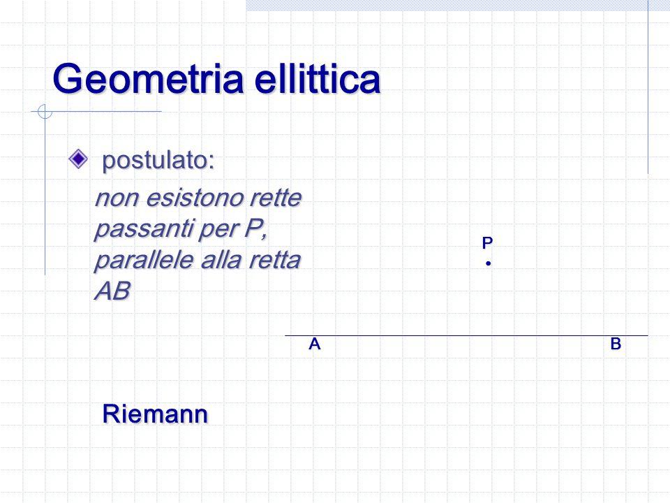 Geometria ellittica postulato: non esistono rette passanti per P, parallele alla retta AB Riemann AB P
