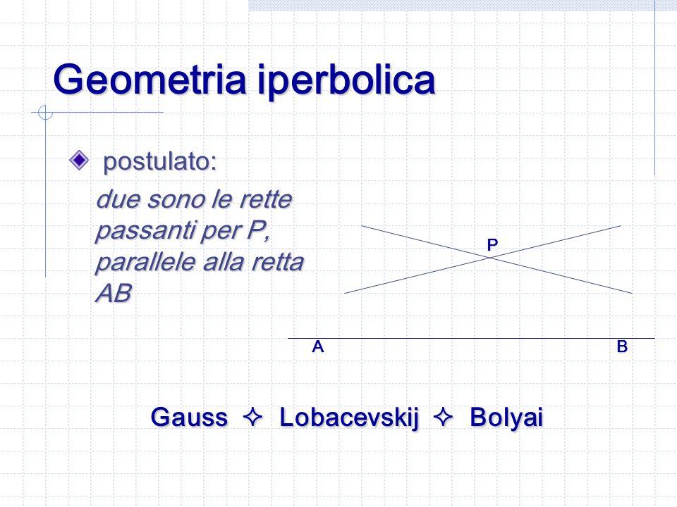 Geometria iperbolica postulato: due sono le rette passanti per P, parallele alla retta AB Gauss  Lobacevskij  Bolyai AB P