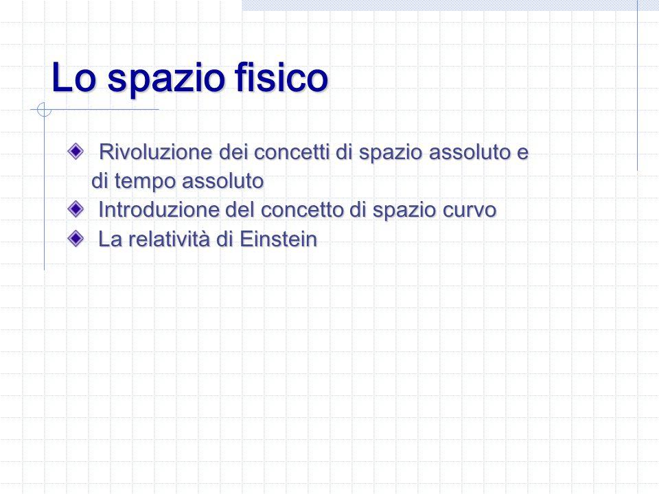 Lo spazio fisico Rivoluzione dei concetti di spazio assoluto e di tempo assoluto di tempo assoluto Introduzione del concetto di spazio curvo Introduzione del concetto di spazio curvo La relatività di Einstein La relatività di Einstein