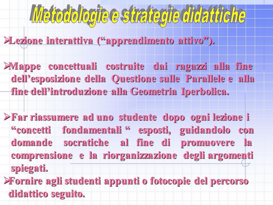  Lezione interattiva ( apprendimento attivo ).