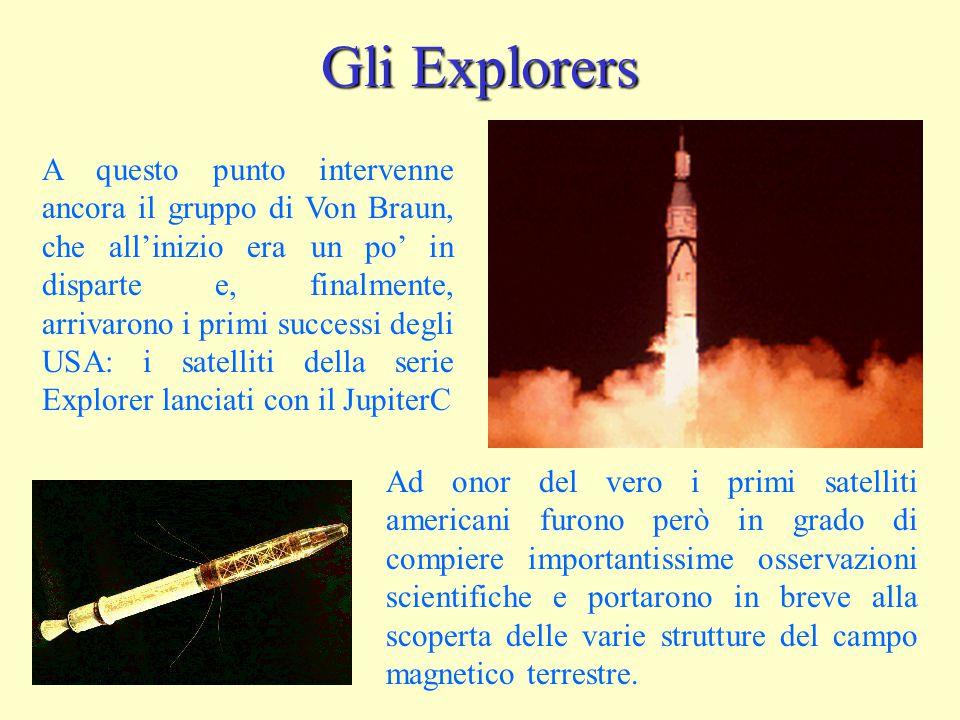 Gli Explorers A questo punto intervenne ancora il gruppo di Von Braun, che all'inizio era un po' in disparte e, finalmente, arrivarono i primi success