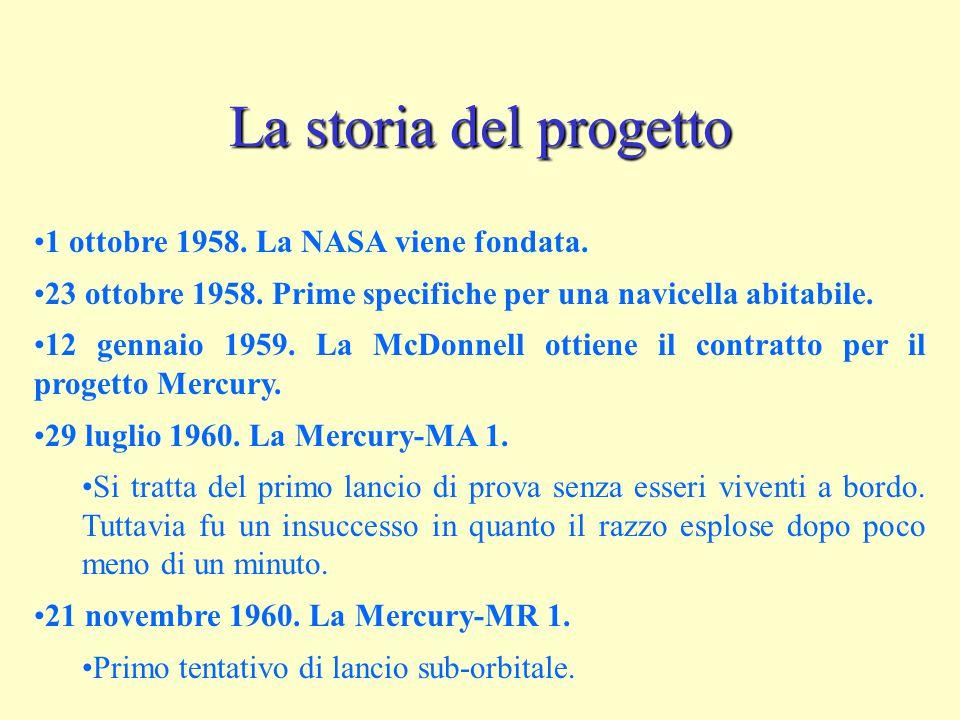 La storia del progetto 1 ottobre 1958. La NASA viene fondata. 23 ottobre 1958. Prime specifiche per una navicella abitabile. 12 gennaio 1959. La McDon