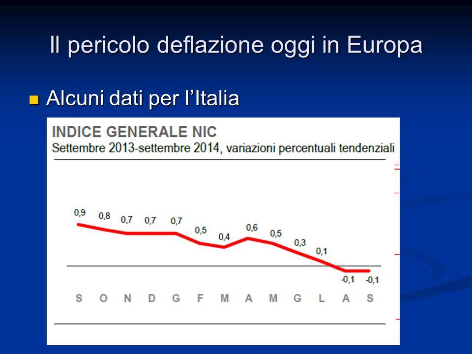 Il pericolo deflazione oggi in Europa Alcuni dati per l'Italia Alcuni dati per l'Italia
