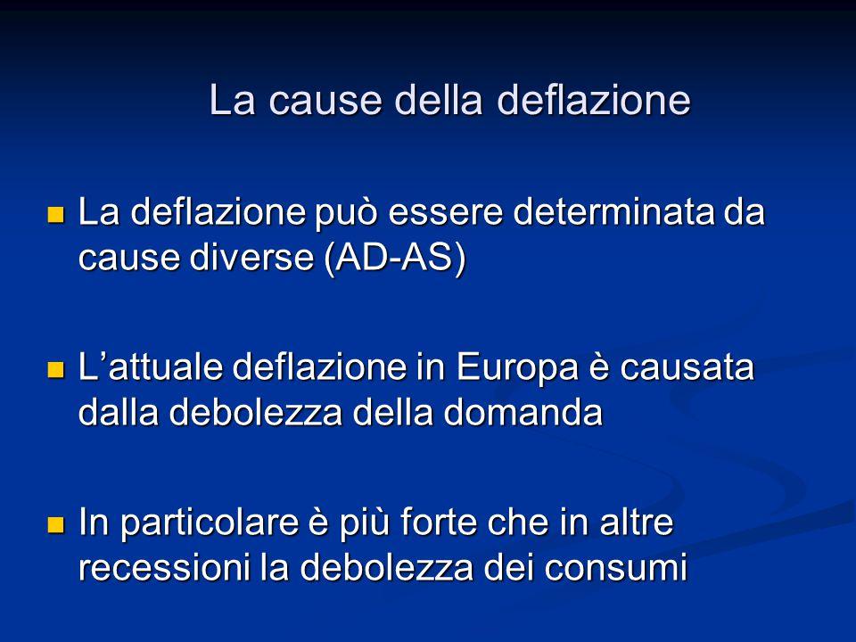 La deflazione può essere determinata da cause diverse (AD-AS) La deflazione può essere determinata da cause diverse (AD-AS) L'attuale deflazione in Eu