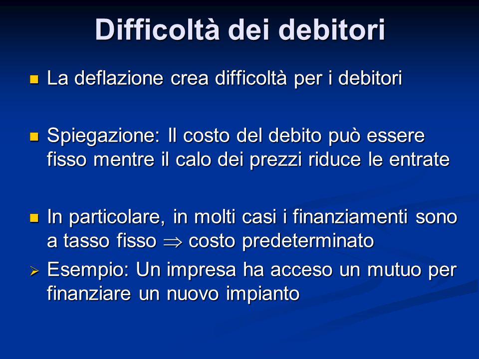 Difficoltà dei debitori La deflazione crea difficoltà per i debitori La deflazione crea difficoltà per i debitori Spiegazione: Il costo del debito può