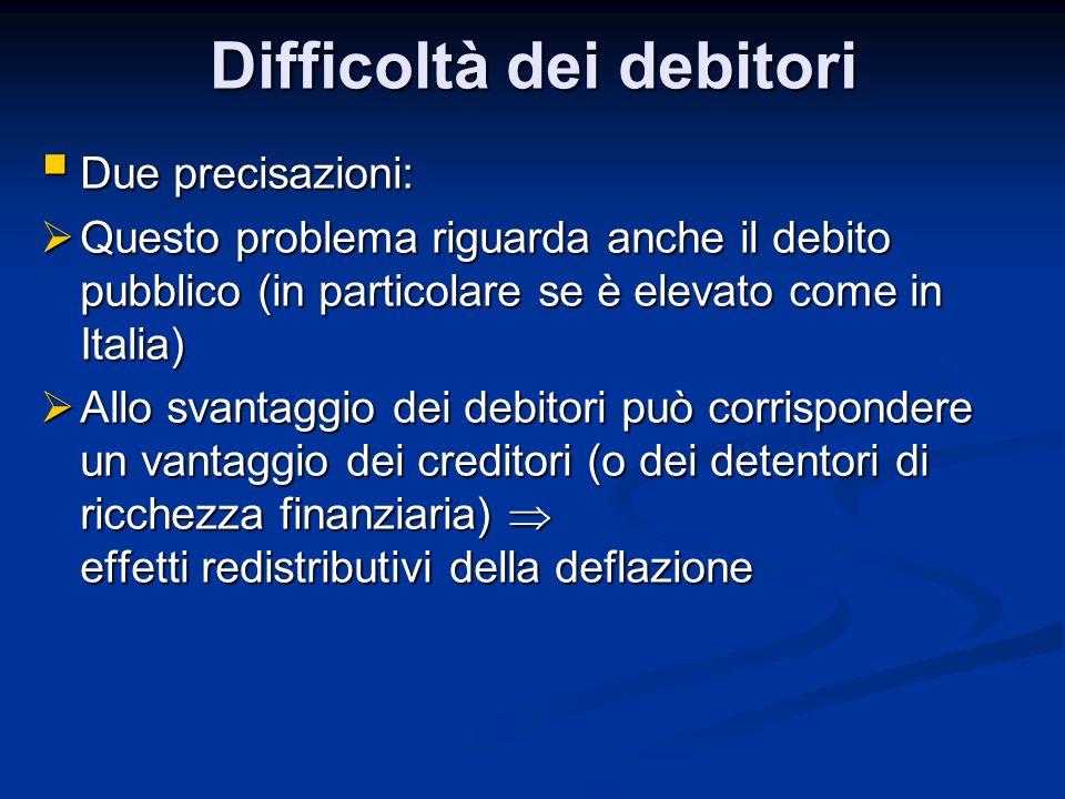 Difficoltà dei debitori  Due precisazioni:  Questo problema riguarda anche il debito pubblico (in particolare se è elevato come in Italia)  Allo sv