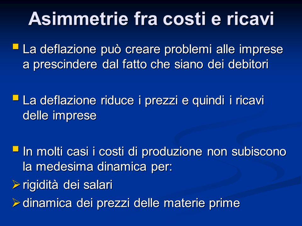 Asimmetrie fra costi e ricavi  La deflazione può creare problemi alle imprese a prescindere dal fatto che siano dei debitori  La deflazione riduce i