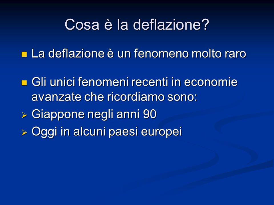 Il pericolo deflazione oggi in Europa L'Italia evidenzia un primo calo dei prezzi nell'Agosto 2014 (-0,1%) che prosegue in Settembre (-0,3%) L'Italia evidenzia un primo calo dei prezzi nell'Agosto 2014 (-0,1%) che prosegue in Settembre (-0,3%) E' il primo episodio di deflazione in Italia dal settembre del 1959 E' il primo episodio di deflazione in Italia dal settembre del 1959 In generale, nell'area del'Euro si registrano valori dell'inflazione molto bassi con nessun paese che raggiunge il 2% e un dato medio intorno allo 0,3% In generale, nell'area del'Euro si registrano valori dell'inflazione molto bassi con nessun paese che raggiunge il 2% e un dato medio intorno allo 0,3%