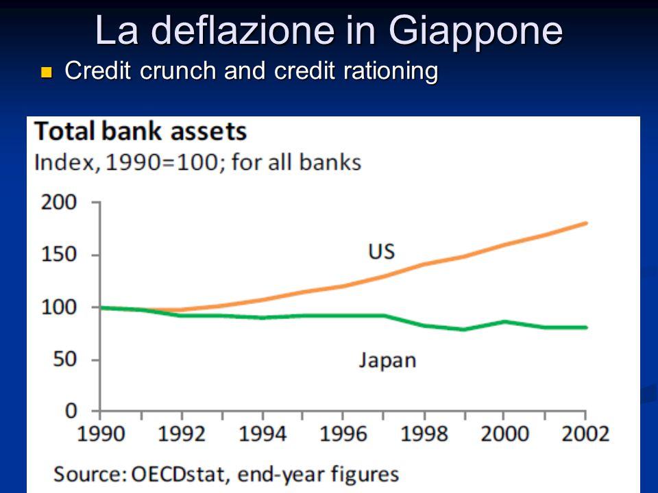La deflazione in Giappone Il governo giapponese cerca di contrastare questa debolezza della domanda facendo politiche fiscali molto espansive.