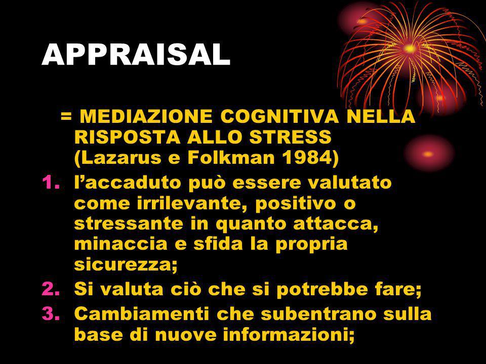 APPRAISAL = MEDIAZIONE COGNITIVA NELLA RISPOSTA ALLO STRESS (Lazarus e Folkman 1984) 1.l'accaduto può essere valutato come irrilevante, positivo o str