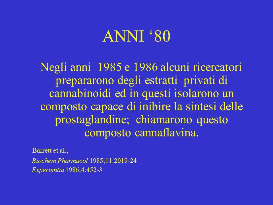 ANNI '80 Negli anni 1985 e 1986 alcuni ricercatori prepararono degli estratti privati di cannabinoidi ed in questi isolarono un composto capace di inibire la sintesi delle prostaglandine; chiamarono questo composto cannaflavina.