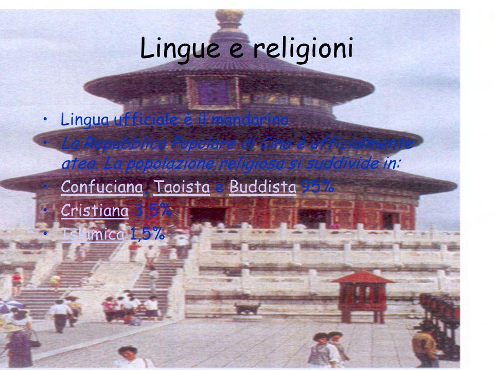 Lingue e religioni Lingua ufficiale è il mandarino La Repubblica Popolare di Cina è ufficialmente atea. La popolazione religiosa si suddivide in: Conf