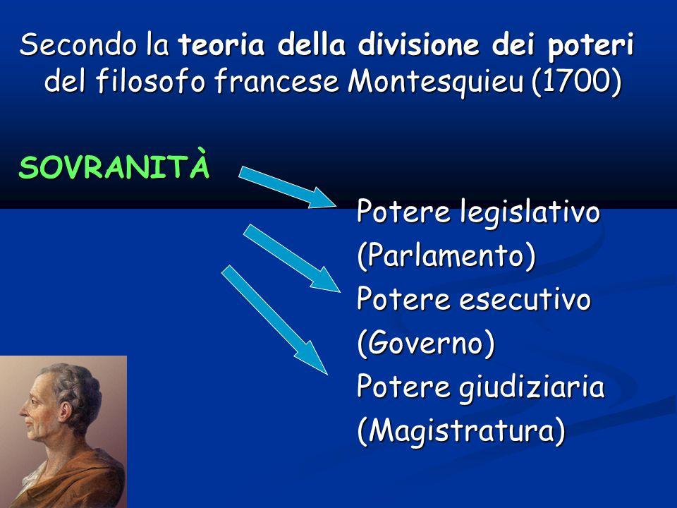 Secondo la teoria della divisione dei poteri del filosofo francese Montesquieu (1700) SOVRANITÀ Potere legislativo (Parlamento) Potere esecutivo (Governo) Potere giudiziaria (Magistratura)