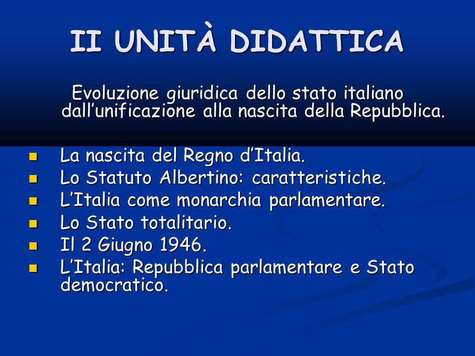 II UNITÀ DIDATTICA Evoluzione giuridica dello stato italiano dall'unificazione alla nascita della Repubblica.