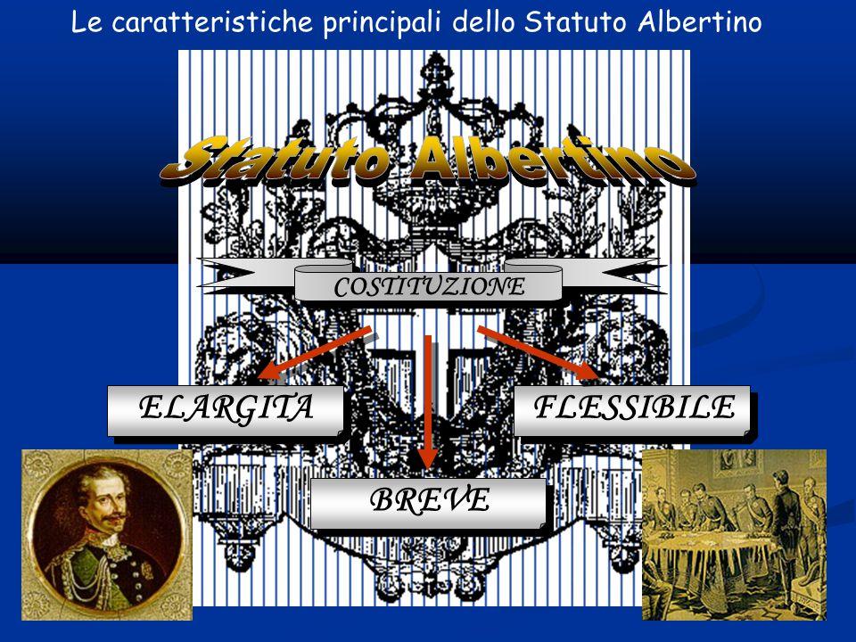 Le caratteristiche principali dello Statuto Albertino COSTITUZIONE ELARGITA BREVE FLESSIBILE