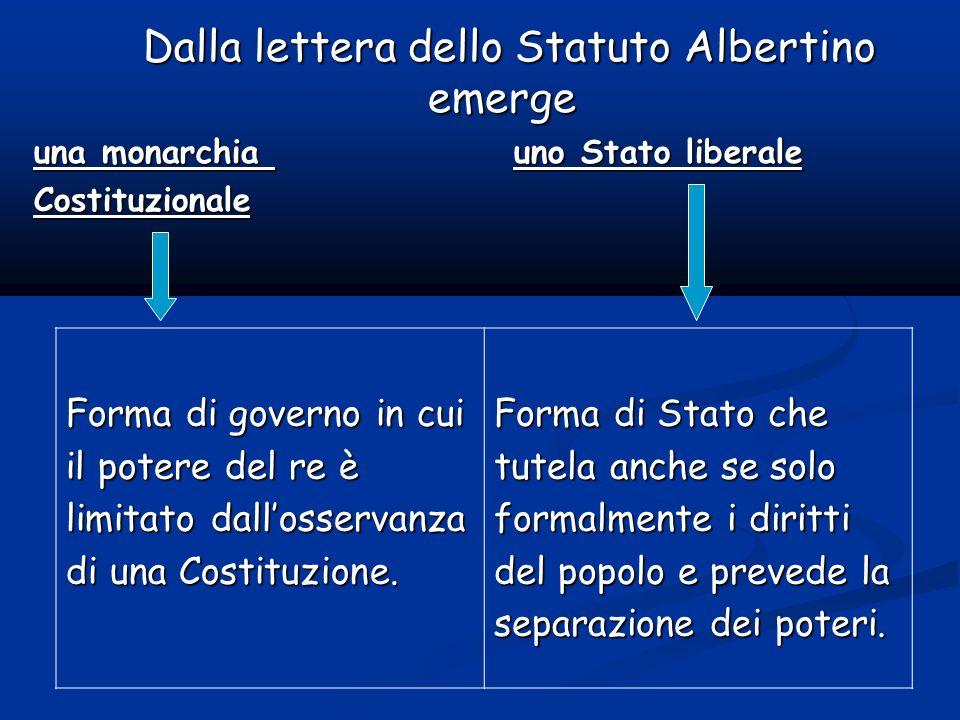 Dalla lettera dello Statuto Albertino emerge Dalla lettera dello Statuto Albertino emerge una monarchia uno Stato liberale Costituzionale Forma di governo in cui il potere del re è limitato dall'osservanza di una Costituzione.
