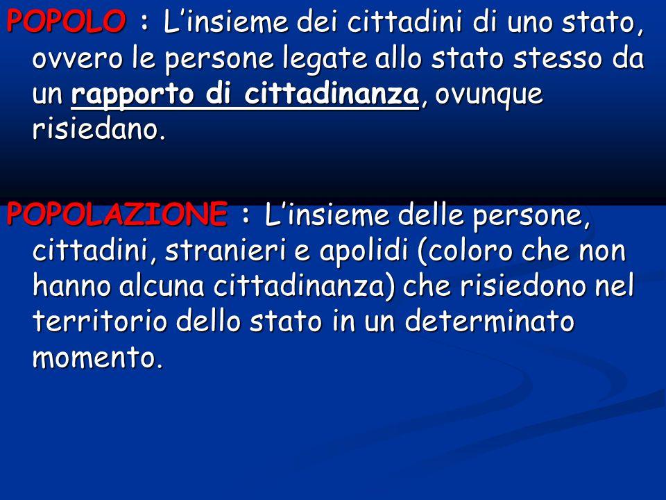 POPOLO : L'insieme dei cittadini di uno stato, ovvero le persone legate allo stato stesso da un rapporto di cittadinanza, ovunque risiedano.