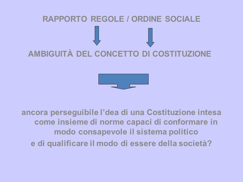 RAPPORTO REGOLE / ORDINE SOCIALE AMBIGUITÀ DEL CONCETTO DI COSTITUZIONE ancora perseguibile l'dea di una Costituzione intesa come insieme di norme capaci di conformare in modo consapevole il sistema politico e di qualificare il modo di essere della società