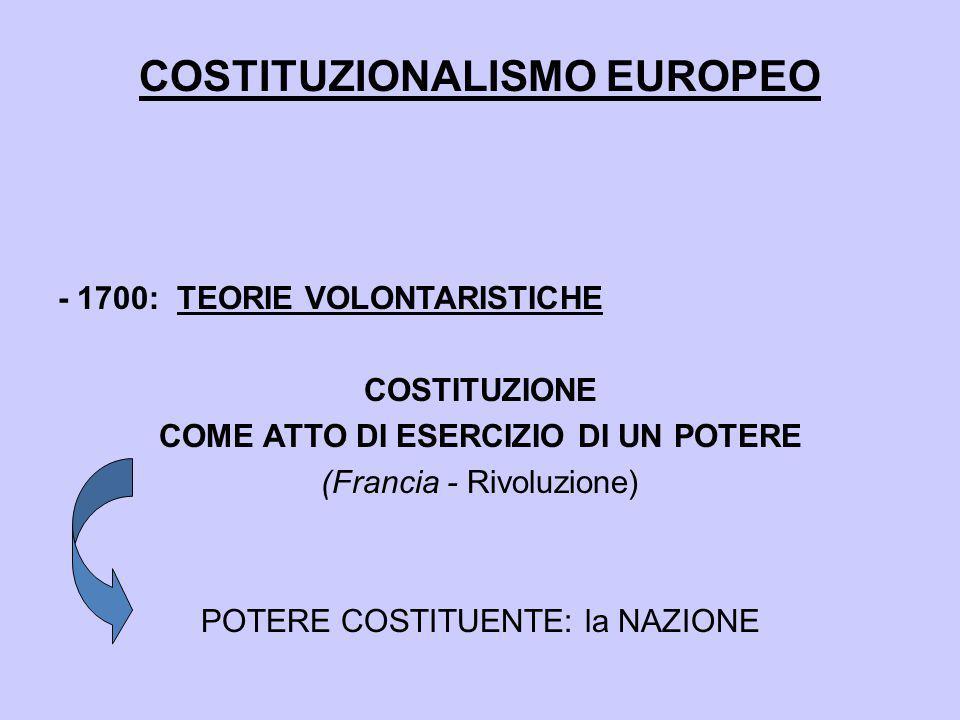 COSTITUZIONALISMO EUROPEO - 1700: TEORIE VOLONTARISTICHE COSTITUZIONE COME ATTO DI ESERCIZIO DI UN POTERE (Francia - Rivoluzione) POTERE COSTITUENTE: la NAZIONE