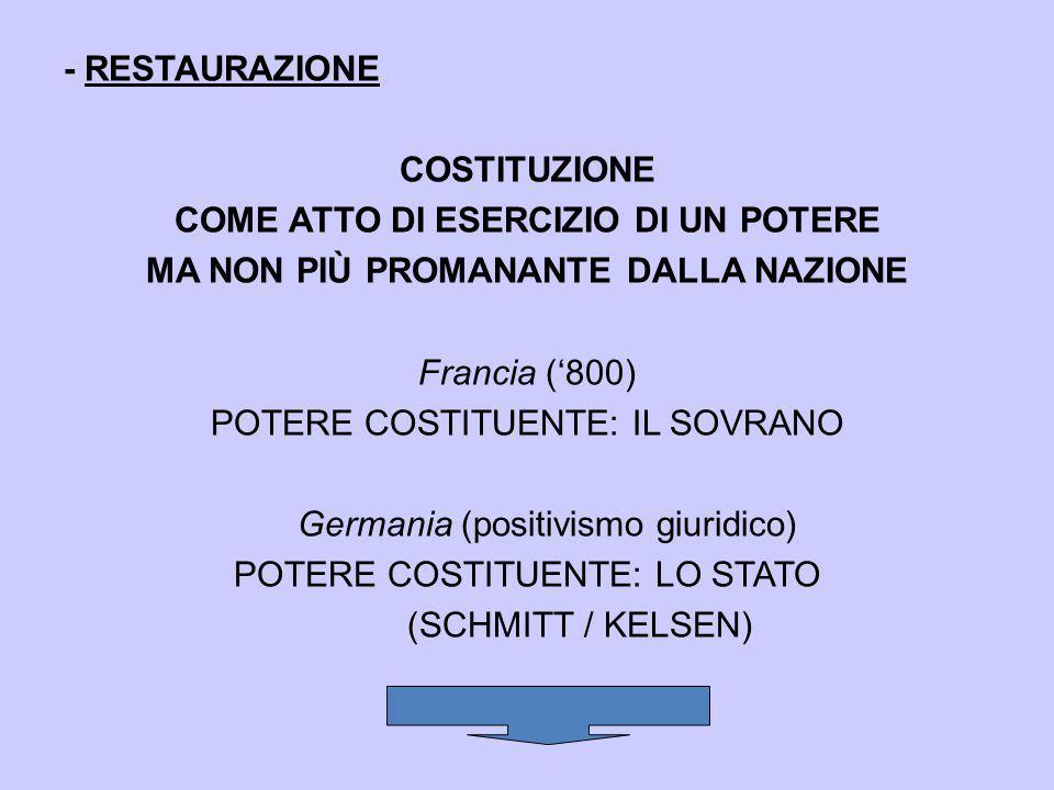 - RESTAURAZIONE COSTITUZIONE COME ATTO DI ESERCIZIO DI UN POTERE MA NON PIÙ PROMANANTE DALLA NAZIONE Francia ('800) POTERE COSTITUENTE: IL SOVRANO Germania (positivismo giuridico) POTERE COSTITUENTE: LO STATO (SCHMITT / KELSEN)