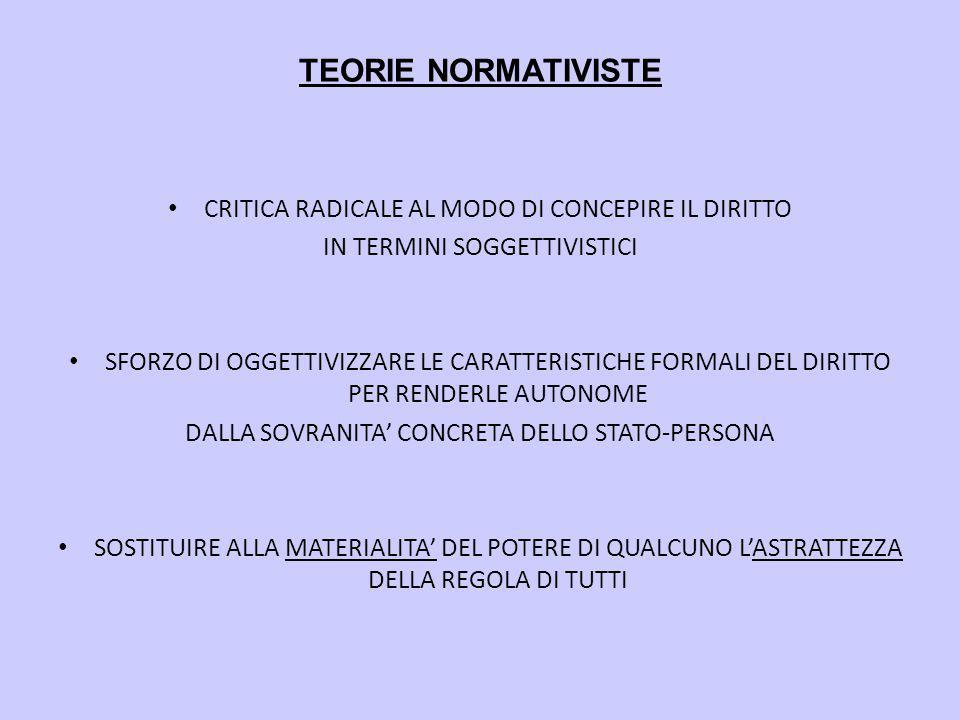 TEORIE NORMATIVISTE CRITICA RADICALE AL MODO DI CONCEPIRE IL DIRITTO IN TERMINI SOGGETTIVISTICI SFORZO DI OGGETTIVIZZARE LE CARATTERISTICHE FORMALI DEL DIRITTO PER RENDERLE AUTONOME DALLA SOVRANITA' CONCRETA DELLO STATO-PERSONA SOSTITUIRE ALLA MATERIALITA' DEL POTERE DI QUALCUNO L'ASTRATTEZZA DELLA REGOLA DI TUTTI