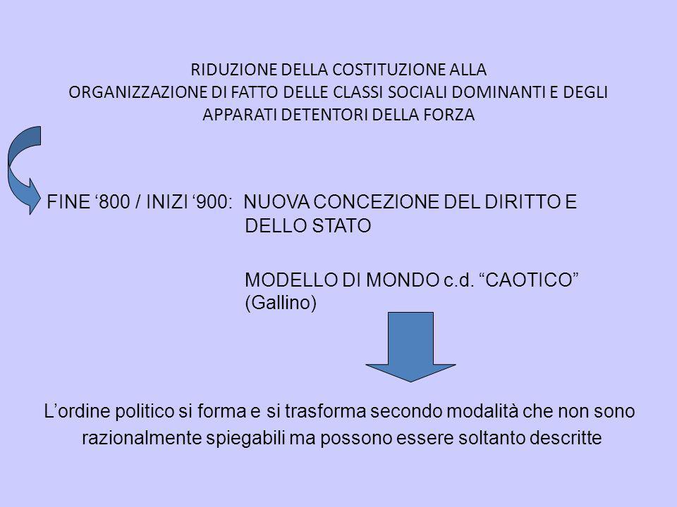 RIDUZIONE DELLA COSTITUZIONE ALLA ORGANIZZAZIONE DI FATTO DELLE CLASSI SOCIALI DOMINANTI E DEGLI APPARATI DETENTORI DELLA FORZA FINE '800 / INIZI '900: NUOVA CONCEZIONE DEL DIRITTO E DELLO STATO MODELLO DI MONDO c.d.