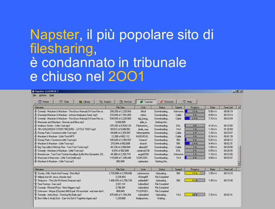 Napster, il più popolare sito di filesharing, è condannato in tribunale e chiuso nel 2OO1