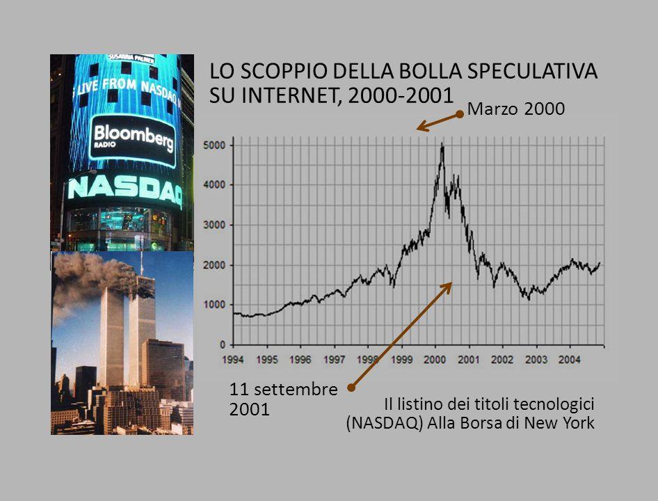 Il listino dei titoli tecnologici (NASDAQ) Alla Borsa di New York Marzo 2000 11 settembre 2001 LO SCOPPIO DELLA BOLLA SPECULATIVA SU INTERNET, 2000-2001