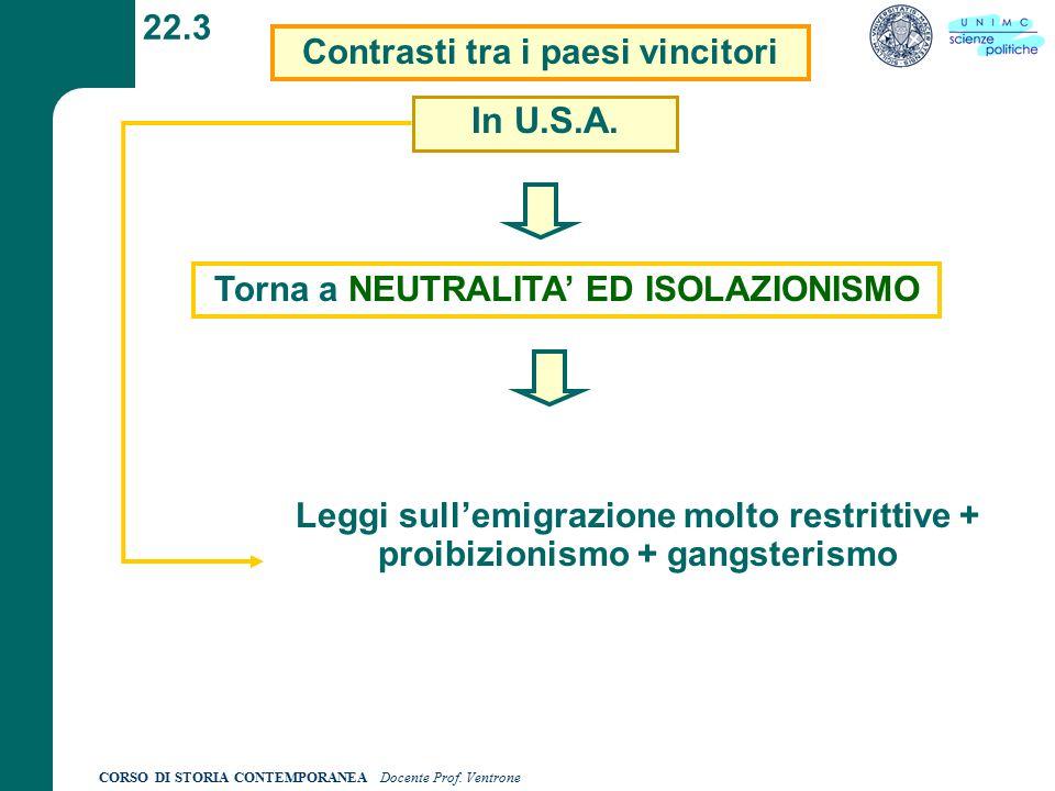 CORSO DI STORIA CONTEMPORANEA Docente Prof. Ventrone 22.3 In U.S.A.
