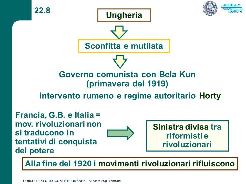 CORSO DI STORIA CONTEMPORANEA Docente Prof. Ventrone 22.8 Francia, G.B.