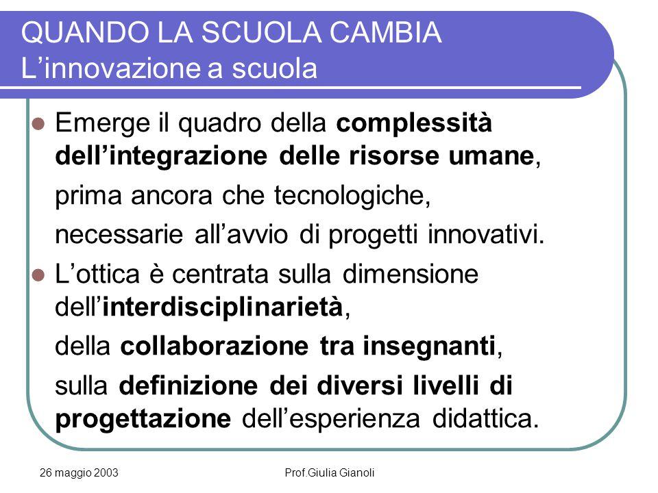 26 maggio 2003Prof.Giulia Gianoli QUANDO LA SCUOLA CAMBIA L'innovazione a scuola Emerge il quadro della complessità dell'integrazione delle risorse um