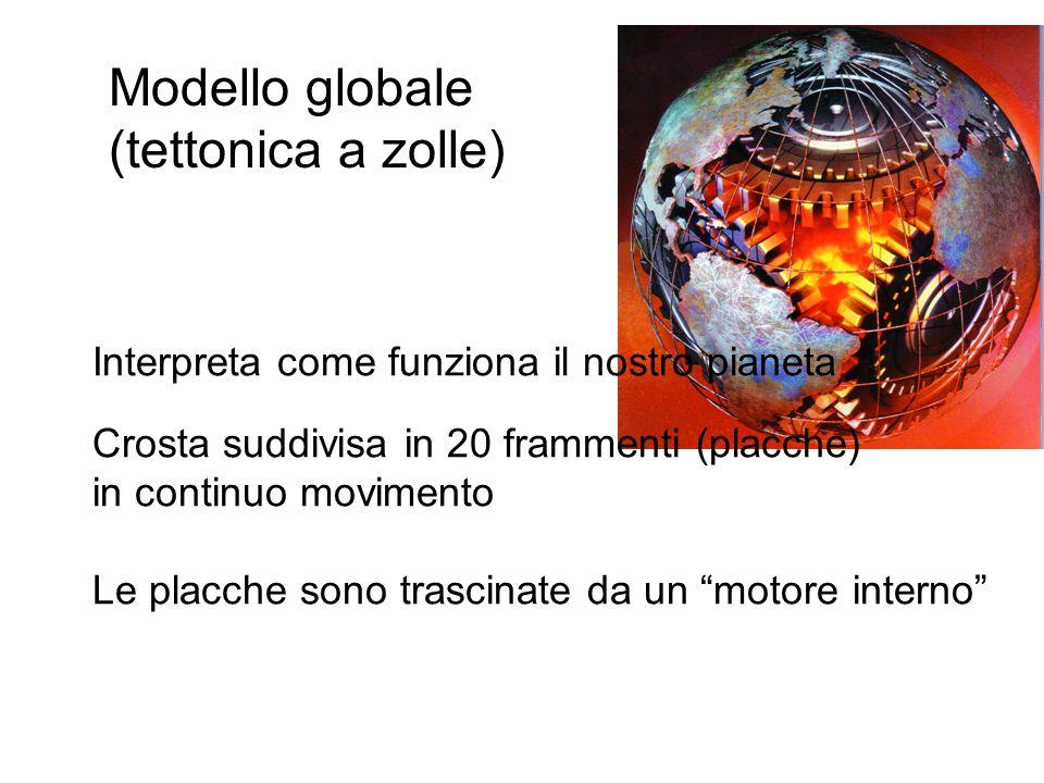 Modello globale (tettonica a zolle) Interpreta come funziona il nostro pianeta Crosta suddivisa in 20 frammenti (placche) in continuo movimento Le placche sono trascinate da un motore interno
