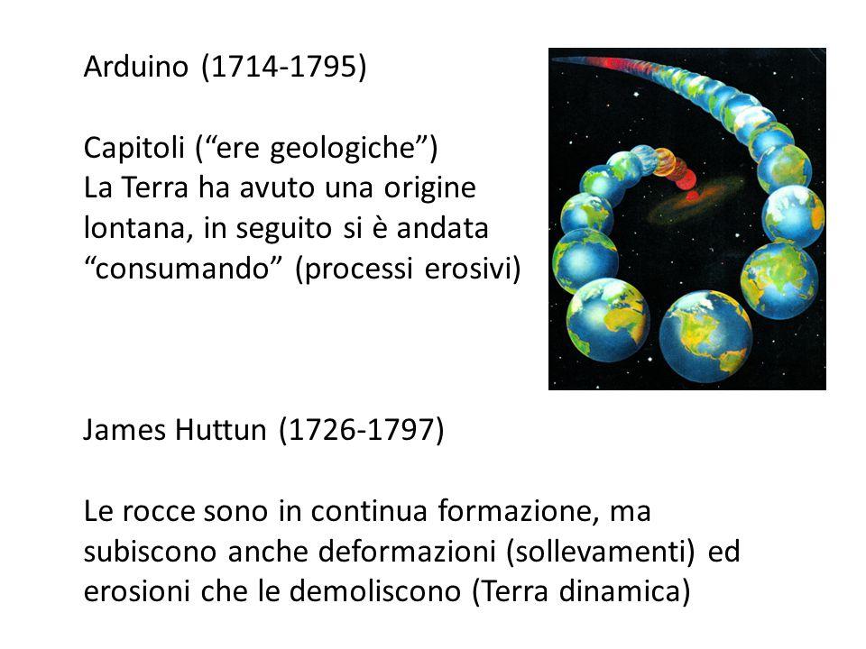 Arduino (1714-1795) Capitoli ( ere geologiche ) La Terra ha avuto una origine lontana, in seguito si è andata consumando (processi erosivi) James Huttun (1726-1797) Le rocce sono in continua formazione, ma subiscono anche deformazioni (sollevamenti) ed erosioni che le demoliscono (Terra dinamica)