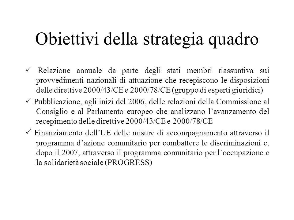 Obiettivi della strategia quadro  Relazione annuale da parte degli stati membri riassuntiva sui provvedimenti nazionali di attuazione che recepiscono le disposizioni delle direttive 2000/43/CE e 2000/78/CE (gruppo di esperti giuridici)  Pubblicazione, agli inizi del 2006, delle relazioni della Commissione al Consiglio e al Parlamento europeo che analizzano l'avanzamento del recepimento delle direttive 2000/43/CE e 2000/78/CE  Finanziamento dell'UE delle misure di accompagnamento attraverso il programma d'azione comunitario per combattere le discriminazioni e, dopo il 2007, attraverso il programma comunitario per l'occupazione e la solidarietà sociale (PROGRESS)