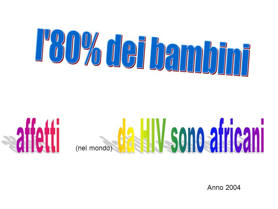 (nel mondo) Anno 2004