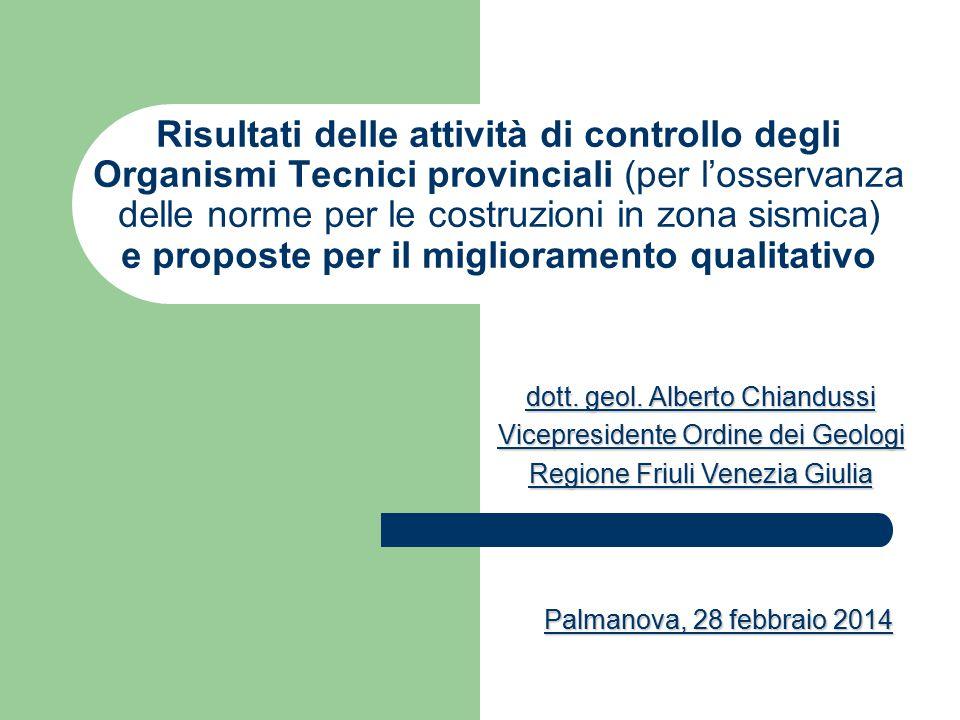 Risultati delle attività di controllo degli Organismi Tecnici provinciali (per l'osservanza delle norme per le costruzioni in zona sismica) e proposte