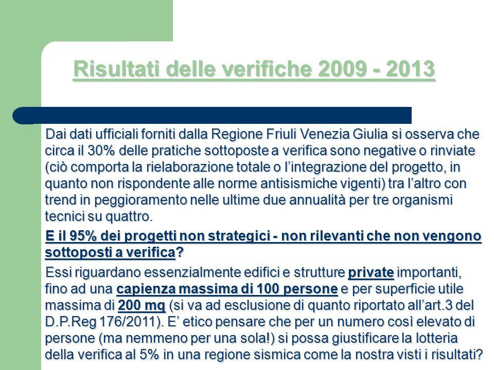 Dai dati ufficiali forniti dalla Regione Friuli Venezia Giulia si osserva che circa il 30% delle pratiche sottoposte a verifica sono negative o rinvia