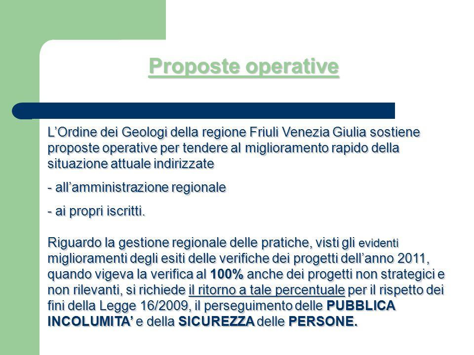 L'Ordine dei Geologi della regione Friuli Venezia Giulia sostiene proposte operative per tendere al miglioramento rapido della situazione attuale indi