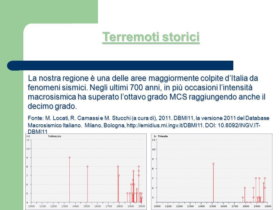 Terremoti storici La nostra regione è una delle aree maggiormente colpite d'Italia da fenomeni sismici. Negli ultimi 700 anni, in più occasioni l'inte