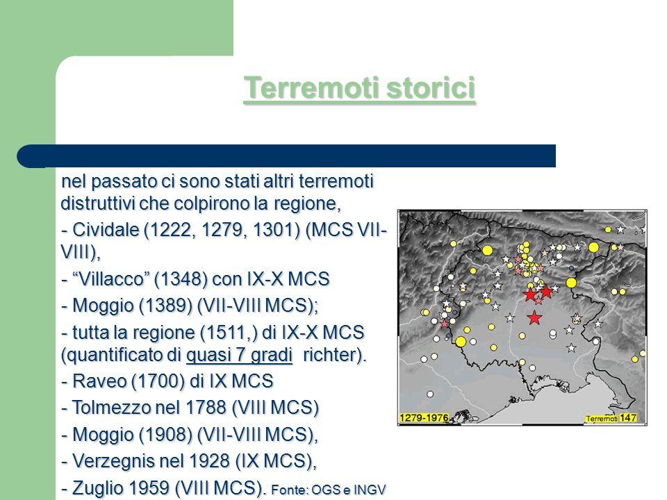 Terremoti storici nel passato ci sono stati altri terremoti distruttivi che colpirono la regione, nel passato ci sono stati altri terremoti distruttiv