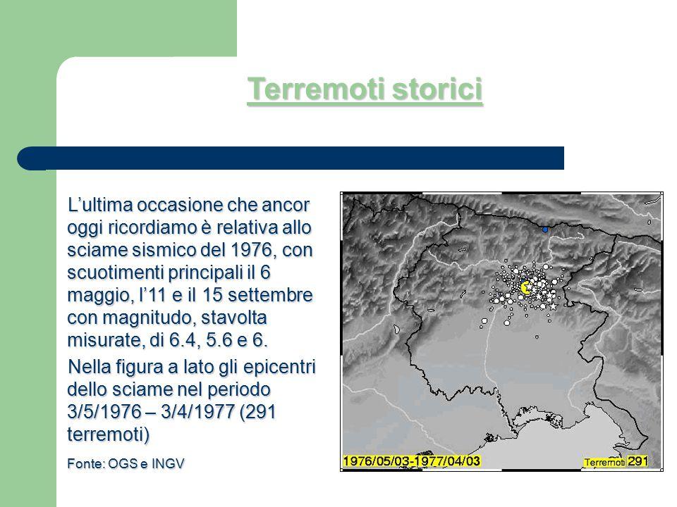 Terremoti storici L'ultima occasione che ancor oggi ricordiamo è relativa allo sciame sismico del 1976, con scuotimenti principali il 6 maggio, l'11 e