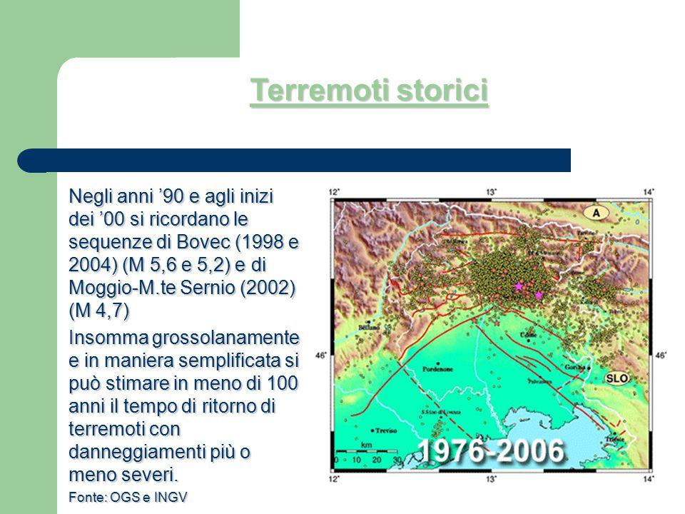 Terremoti storici Negli anni '90 e agli inizi dei '00 si ricordano le sequenze di Bovec (1998 e 2004) (M 5,6 e 5,2) e di Moggio-M.te Sernio (2002) (M