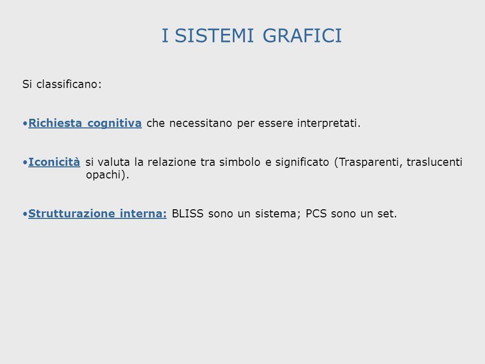 I SISTEMI GRAFICI Si classificano: Richiesta cognitiva che necessitano per essere interpretati. Iconicità si valuta la relazione tra simbolo e signifi