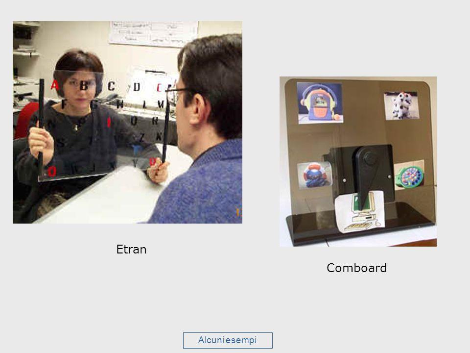 Etran Comboard Alcuni esempi