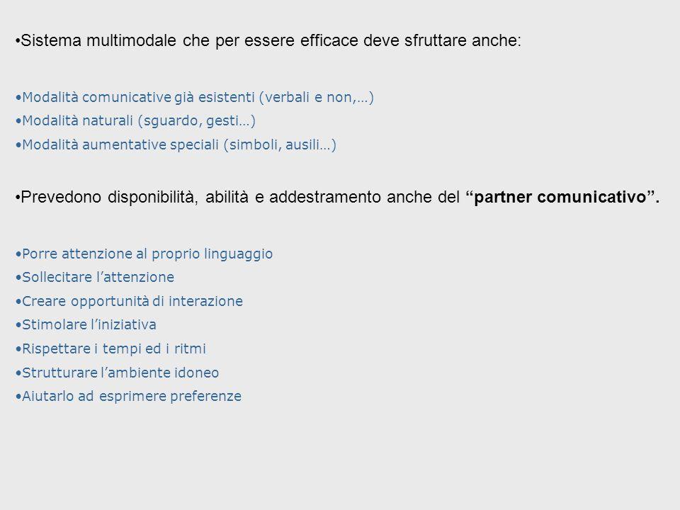 Sistema multimodale che per essere efficace deve sfruttare anche: Modalità comunicative già esistenti (verbali e non,…) Modalità naturali (sguardo, ge