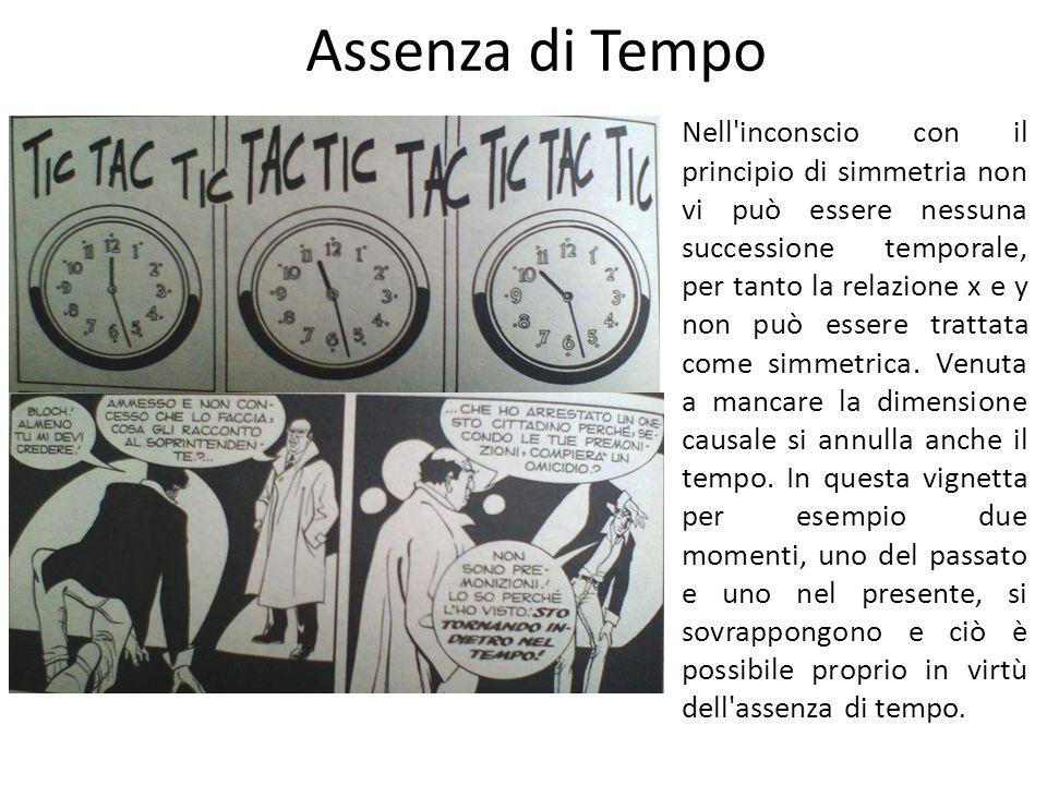 Assenza di Tempo Nell'inconscio con il principio di simmetria non vi può essere nessuna successione temporale, per tanto la relazione x e y non può es