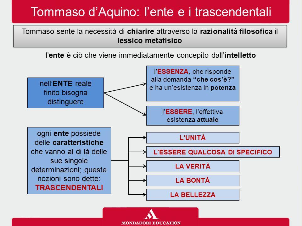 Tommaso d'Aquino: l'ente e i trascendentali Tommaso sente la necessità di chiarire attraverso la razionalità filosofica il lessico metafisico nell'ENT