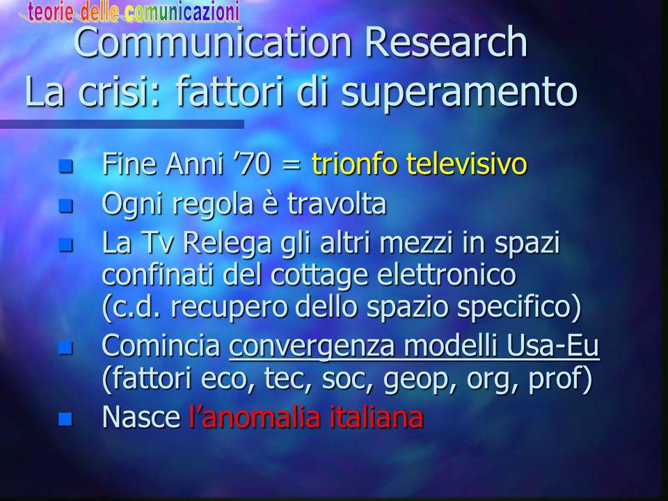Communication Research La crisi: fattori di superamento n Fine Anni '70 = trionfo televisivo n Ogni regola è travolta n La Tv Relega gli altri mezzi in spazi confinati del cottage elettronico (c.d.