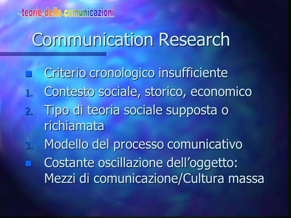 Communication Research n Criterio cronologico insufficiente 1.