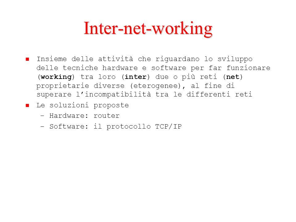 Inter-net-working Insieme delle attività che riguardano lo sviluppo delle tecniche hardware e software per far funzionare (working) tra loro (inter) d